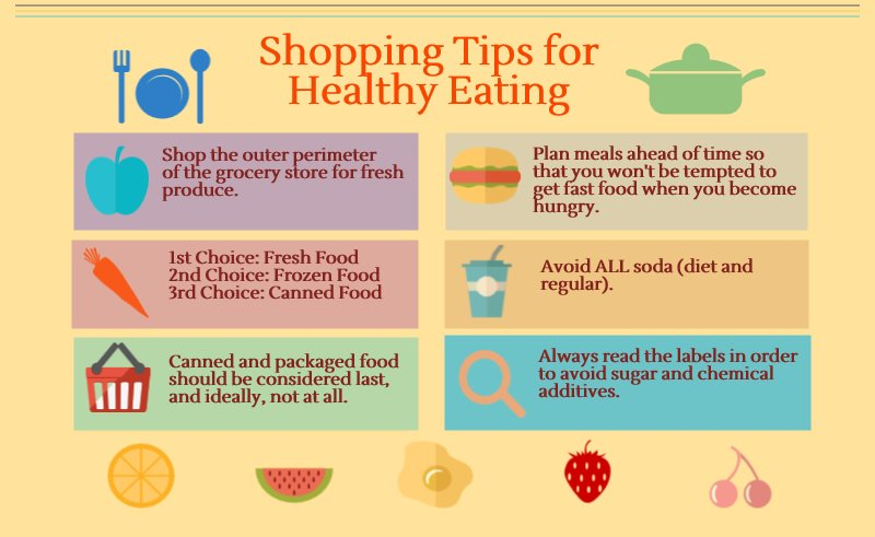 healthy-eating-tips-for-teens.jpg