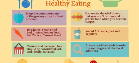 healthy eating tips for teens